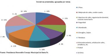 20120524174304_GRAFICO-PRESENTACIONES---para-web.jpg